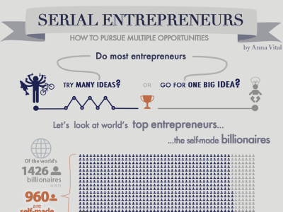 K-28 serial-entrepreneurs_featured