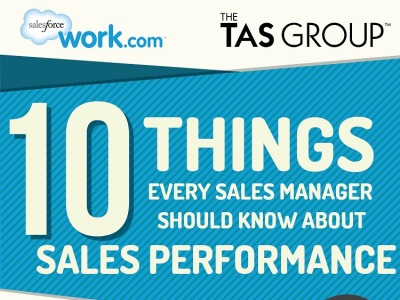 K-26 10-Things-Every-Sales-Manager-Should-Know-Large_featured