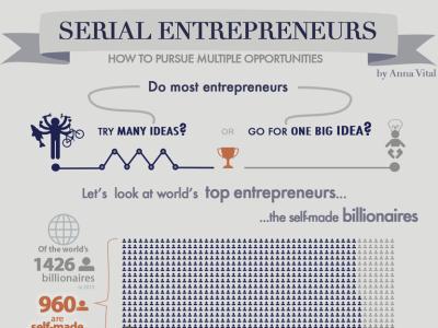 K-28 serial-entrepreneurs_featured